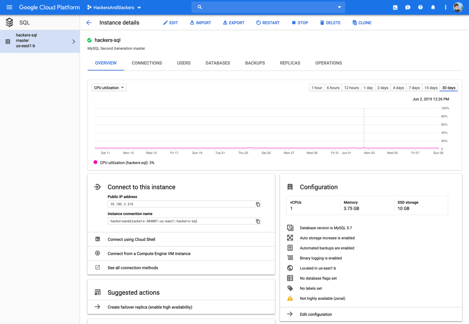 Dashboard for managing a Cloud SQL instance